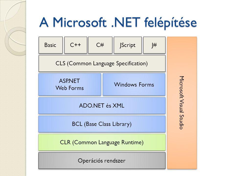 A Microsoft .NET felépítése
