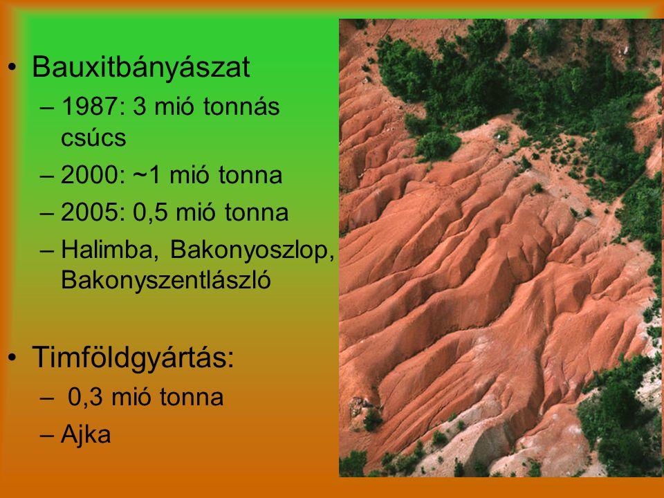 Bauxitbányászat Timföldgyártás: 1987: 3 mió tonnás csúcs