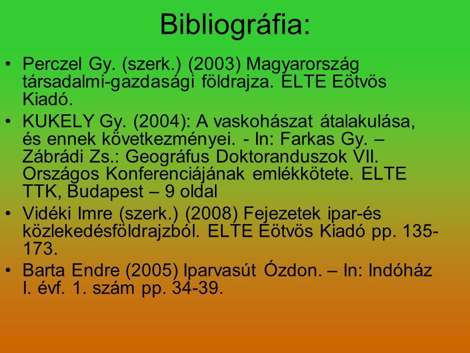 Bibliográfia: Perczel Gy. (szerk.) (2003) Magyarország társadalmi-gazdasági földrajza. ELTE Eötvös Kiadó.
