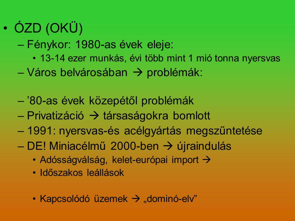 ÓZD (OKÜ) Fénykor: 1980-as évek eleje: Város belvárosában  problémák: