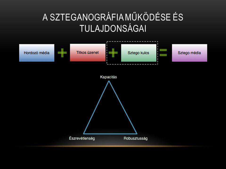 A Szteganográfia működése és tulajdonságai