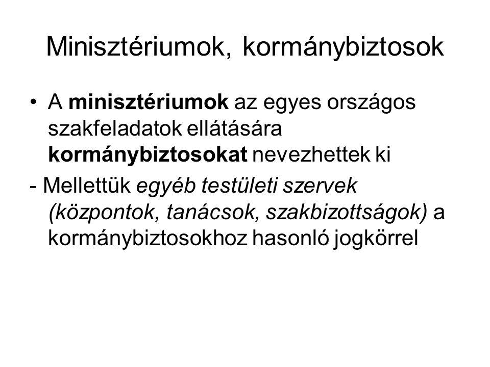 Minisztériumok, kormánybiztosok