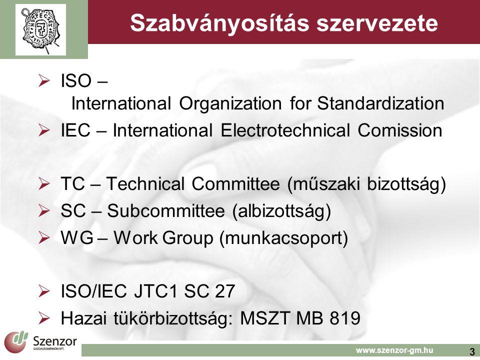 Szabványosítás szervezete