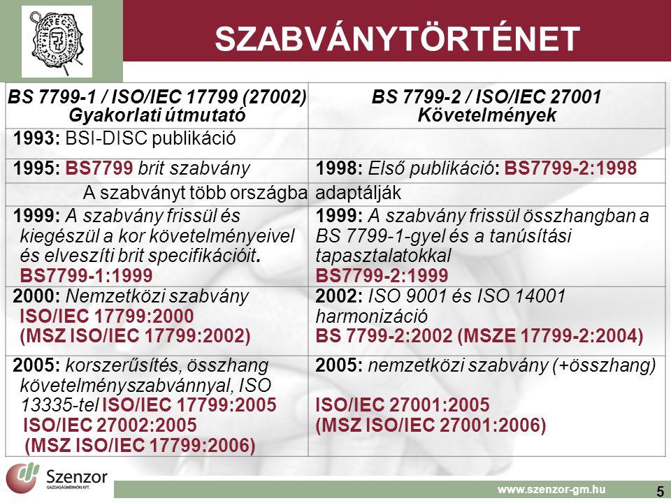 SZABVÁNYTÖRTÉNET BS 7799-1 / ISO/IEC 17799 (27002) Gyakorlati útmutató