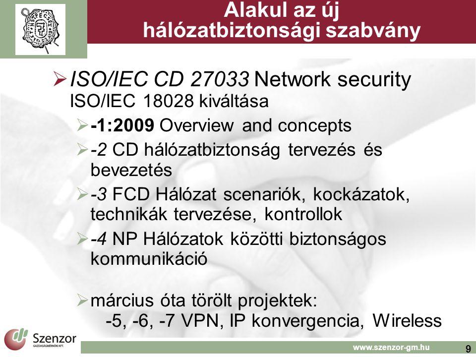 Alakul az új hálózatbiztonsági szabvány