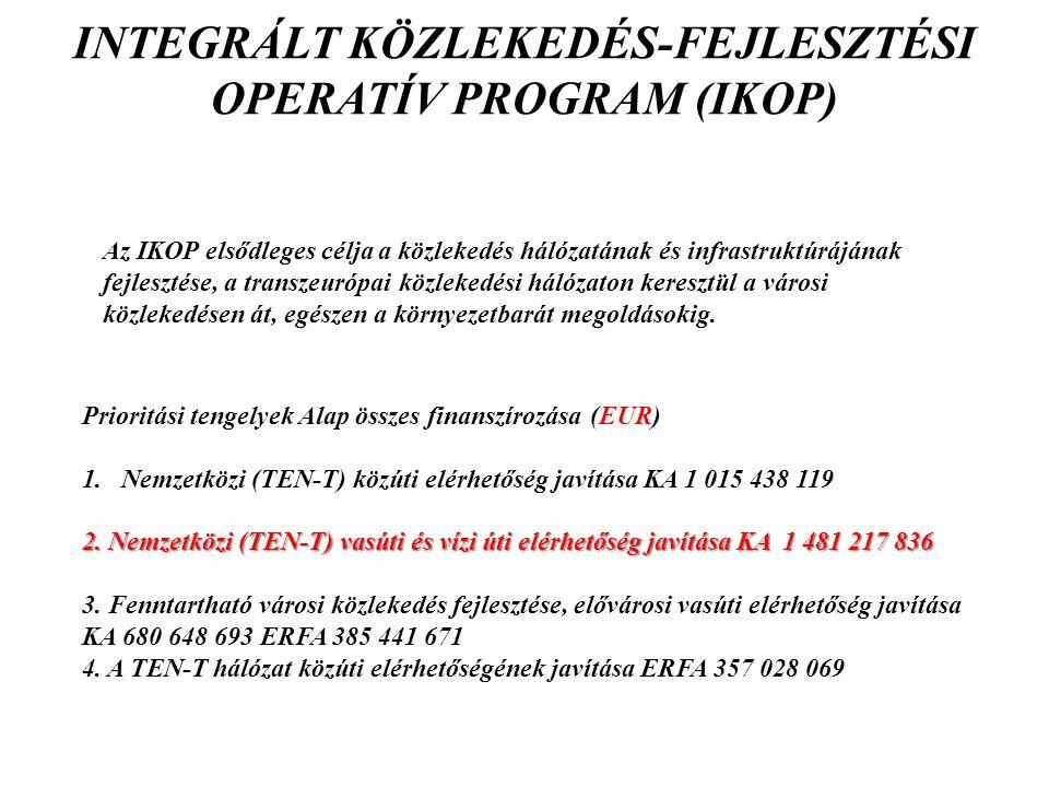 INTEGRÁLT KÖZLEKEDÉS-FEJLESZTÉSI OPERATÍV PROGRAM (IKOP)