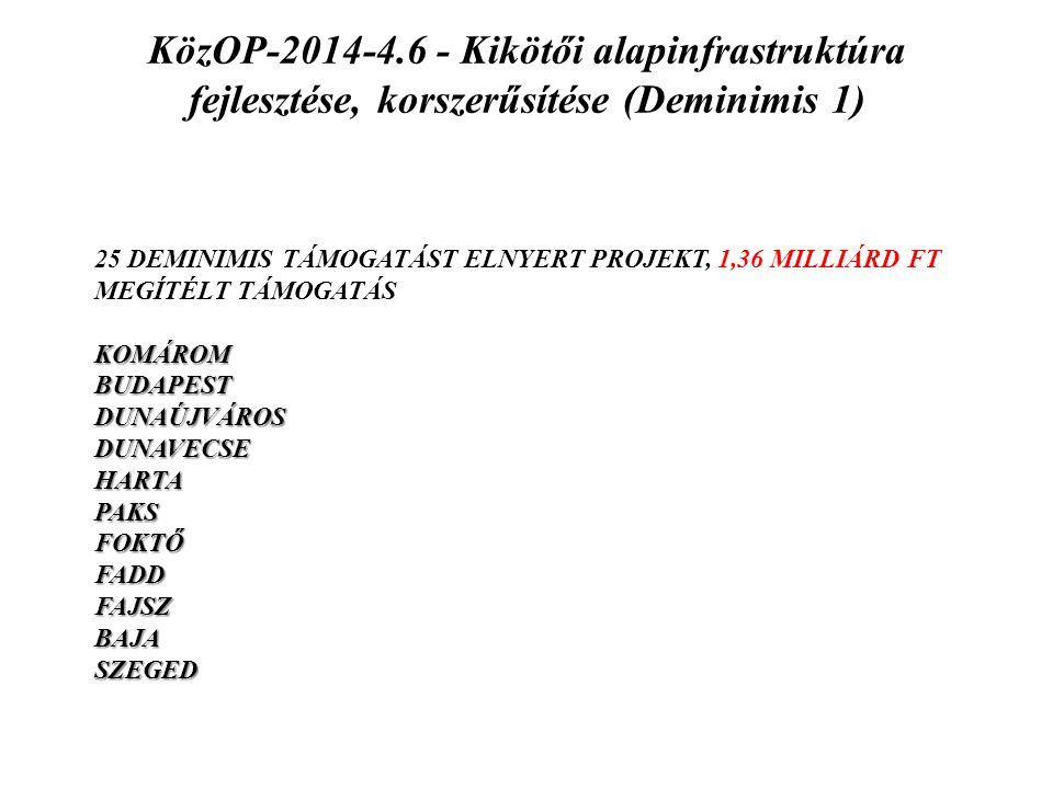 KözOP-2014-4.6 - Kikötői alapinfrastruktúra fejlesztése, korszerűsítése (Deminimis 1)