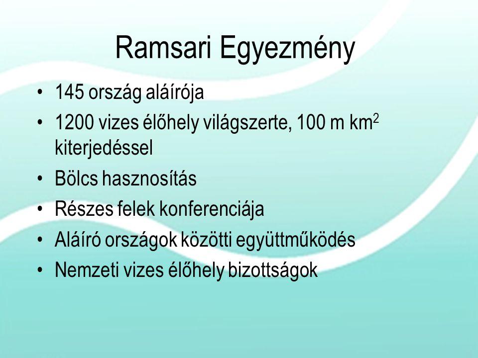 Ramsari Egyezmény 145 ország aláírója