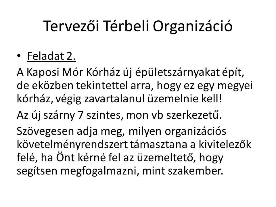 Tervezői Térbeli Organizáció