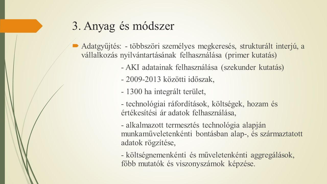 3. Anyag és módszer