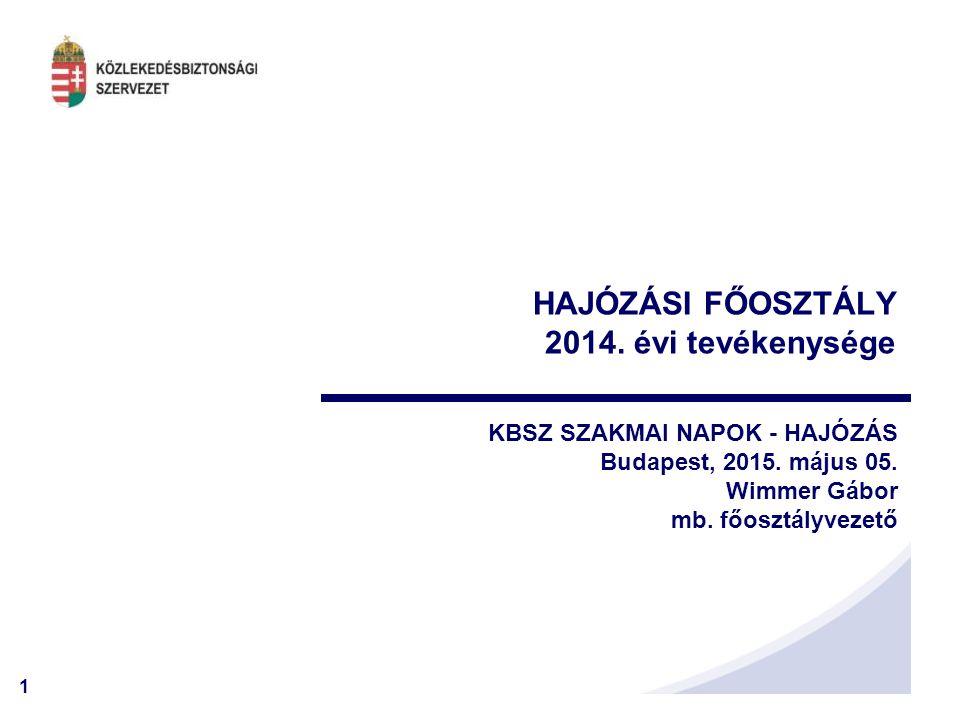 HAJÓZÁSI FŐOSZTÁLY 2014. évi tevékenysége KBSZ SZAKMAI NAPOK - HAJÓZÁS