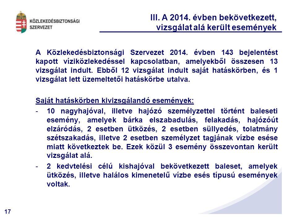 III. A 2014. évben bekövetkezett, vizsgálat alá került események