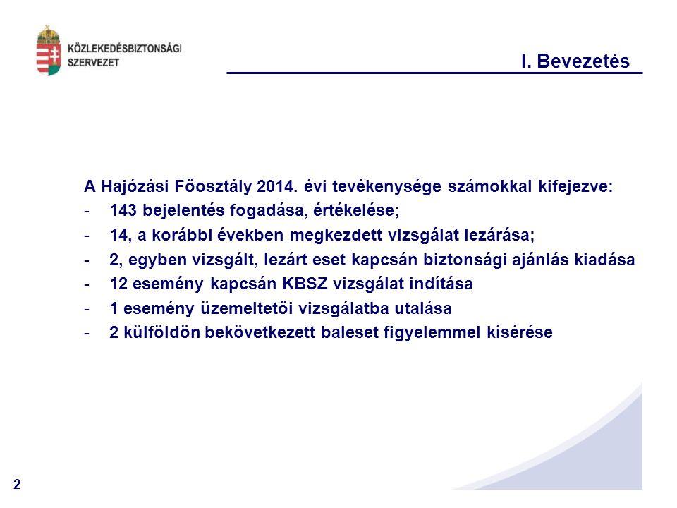 I. Bevezetés A Hajózási Főosztály 2014. évi tevékenysége számokkal kifejezve: 143 bejelentés fogadása, értékelése;