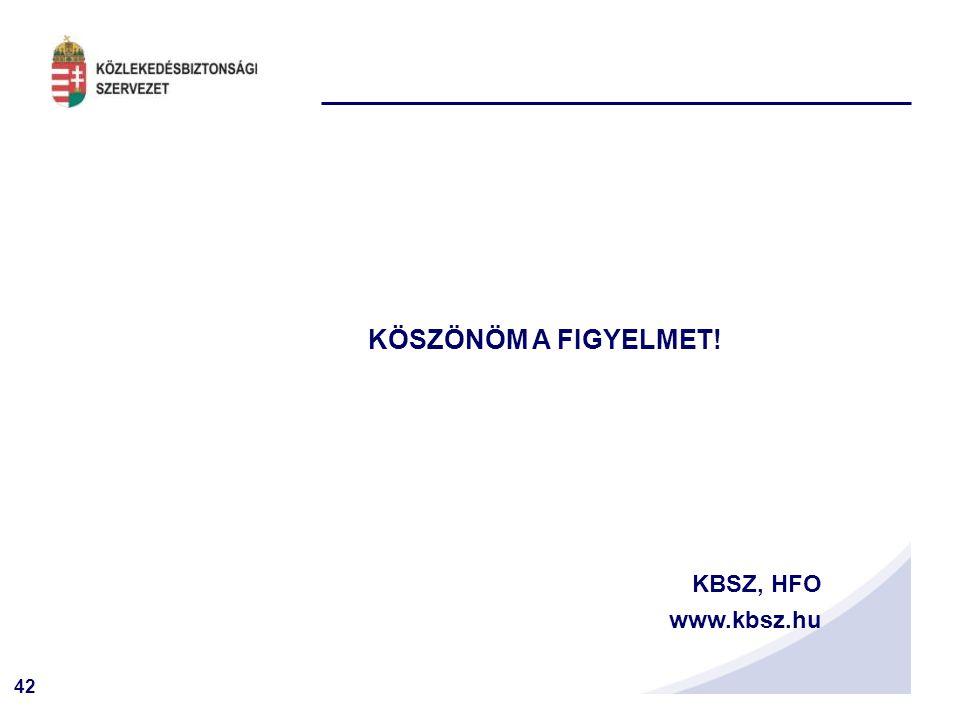 KÖSZÖNÖM A FIGYELMET! KBSZ, HFO www.kbsz.hu