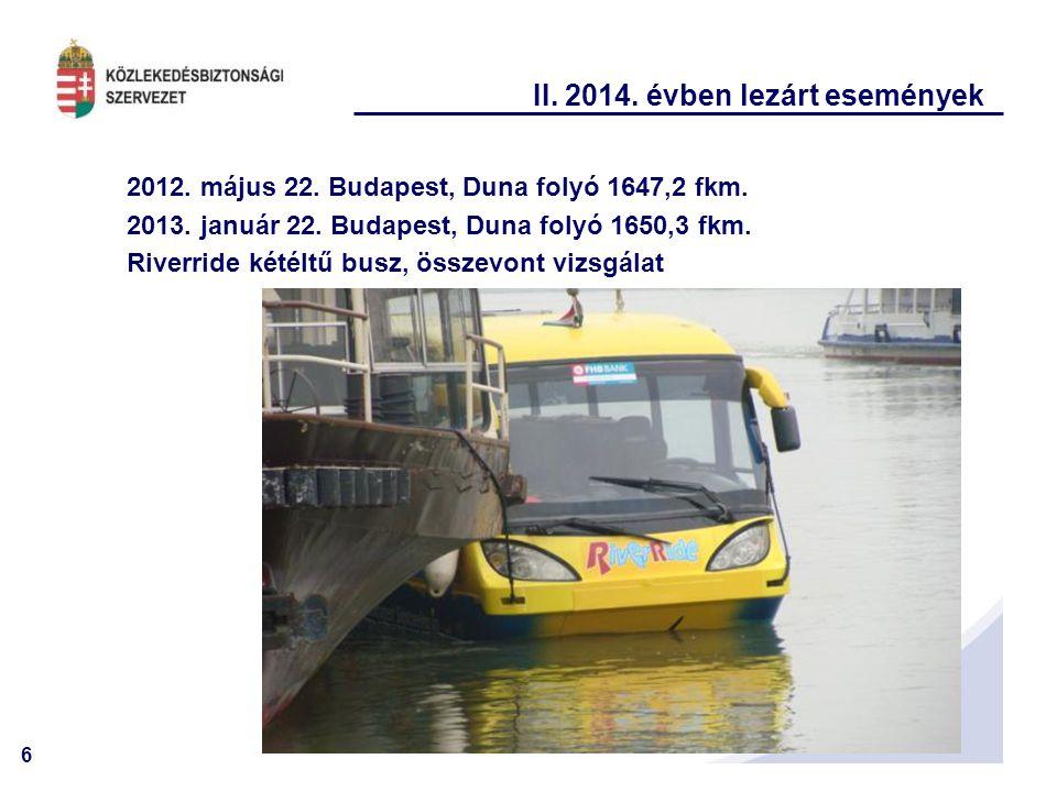 II. 2014. évben lezárt események