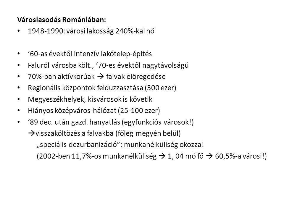 Városiasodás Romániában: