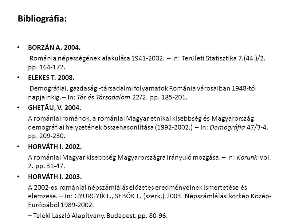 Bibliográfia: BORZÁN A. 2004.