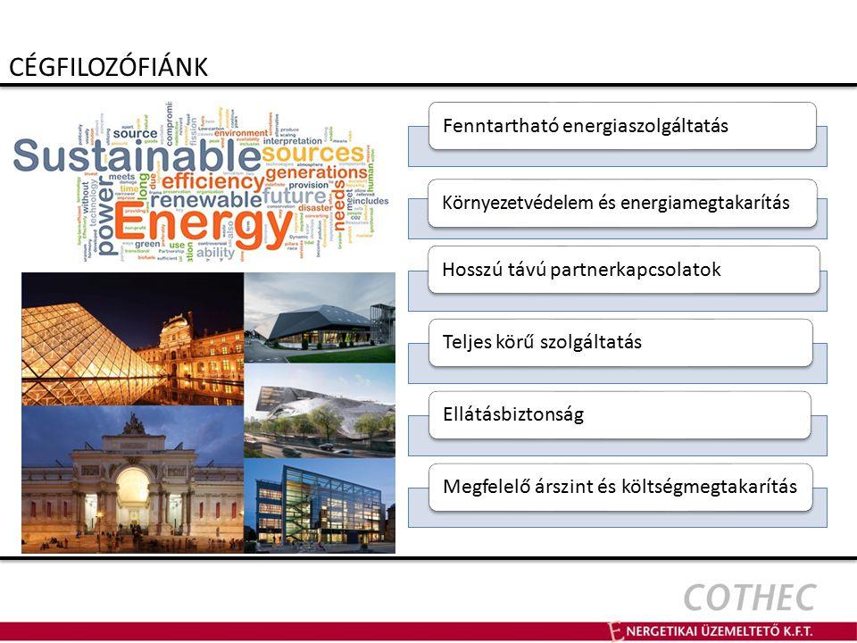 CÉGFILOZÓFIÁNK Fenntartható energiaszolgáltatás