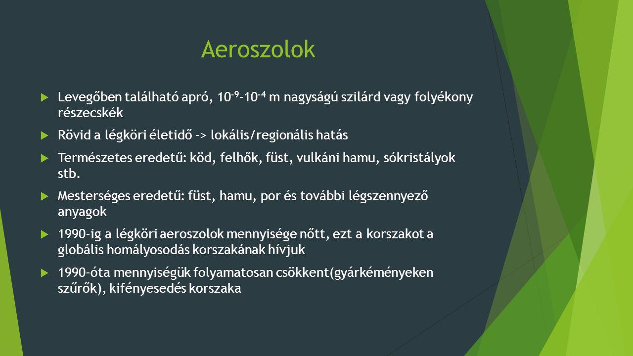 Aeroszolok Levegőben található apró, 10-9-10-4 m nagyságú szilárd vagy folyékony részecskék. Rövid a légköri életidő -> lokális/regionális hatás.