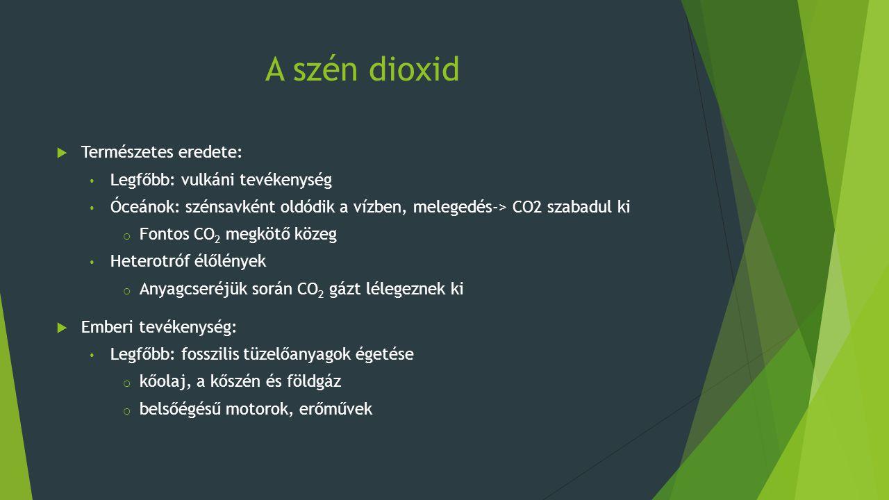 A szén dioxid Természetes eredete: Legfőbb: vulkáni tevékenység