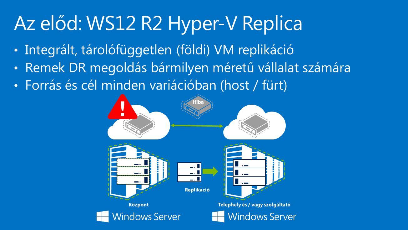 Az előd: WS12 R2 Hyper-V Replica