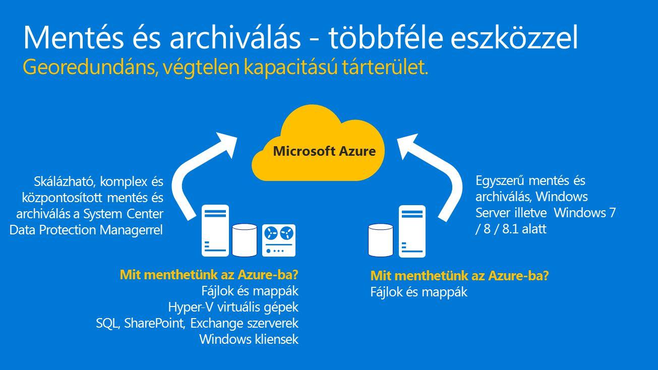 4/18/2017 Mentés és archiválás - többféle eszközzel Georedundáns, végtelen kapacitású tárterület. Microsoft Azure.