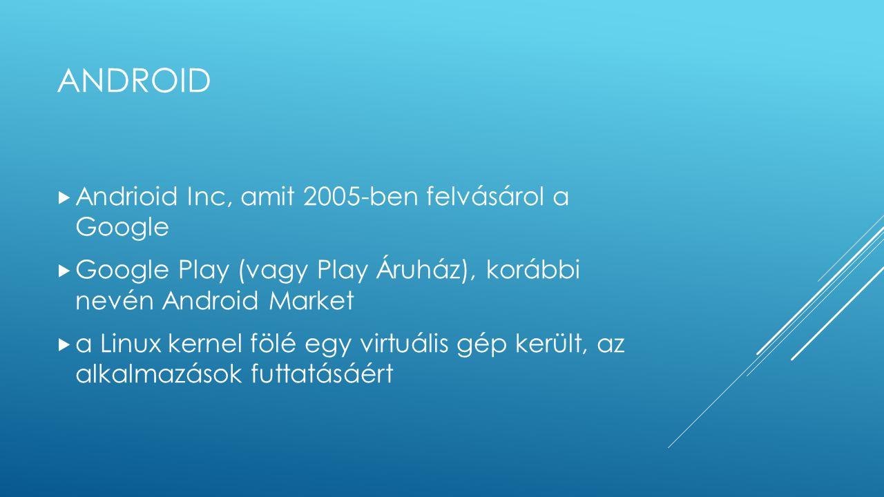 android Andrioid Inc, amit 2005-ben felvásárol a Google