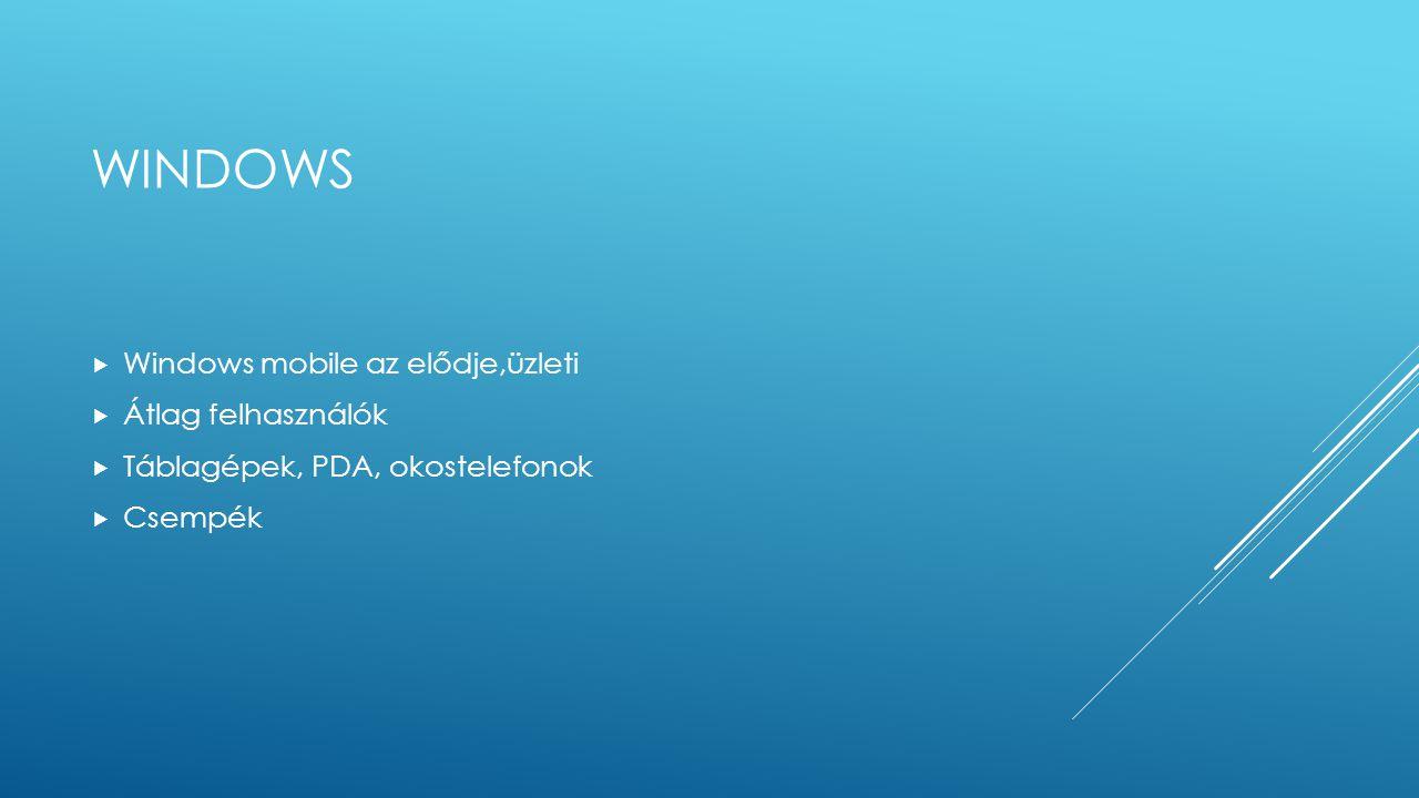 Windows Windows mobile az elődje,üzleti Átlag felhasználók