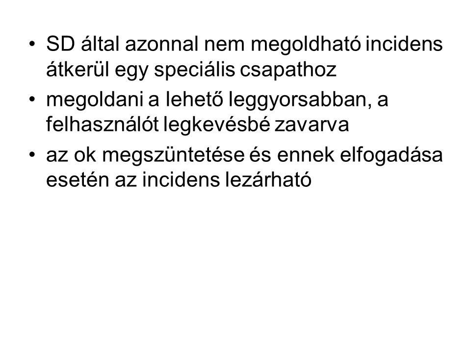 SD által azonnal nem megoldható incidens átkerül egy speciális csapathoz