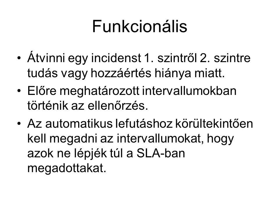 Funkcionális Átvinni egy incidenst 1. szintről 2. szintre tudás vagy hozzáértés hiánya miatt.