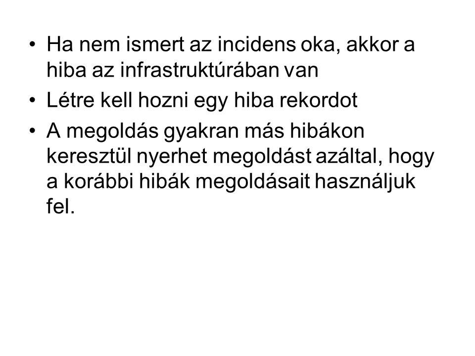 Ha nem ismert az incidens oka, akkor a hiba az infrastruktúrában van