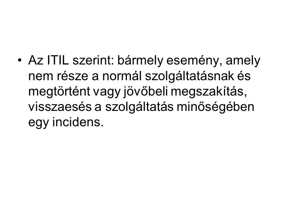 Az ITIL szerint: bármely esemény, amely nem része a normál szolgáltatásnak és megtörtént vagy jövőbeli megszakítás, visszaesés a szolgáltatás minőségében egy incidens.