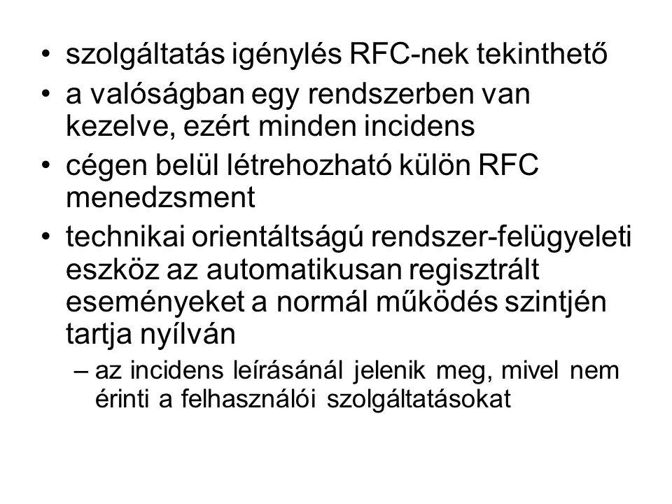 szolgáltatás igénylés RFC-nek tekinthető