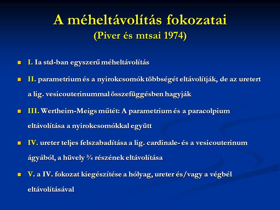 A méheltávolítás fokozatai (Piver és mtsai 1974)