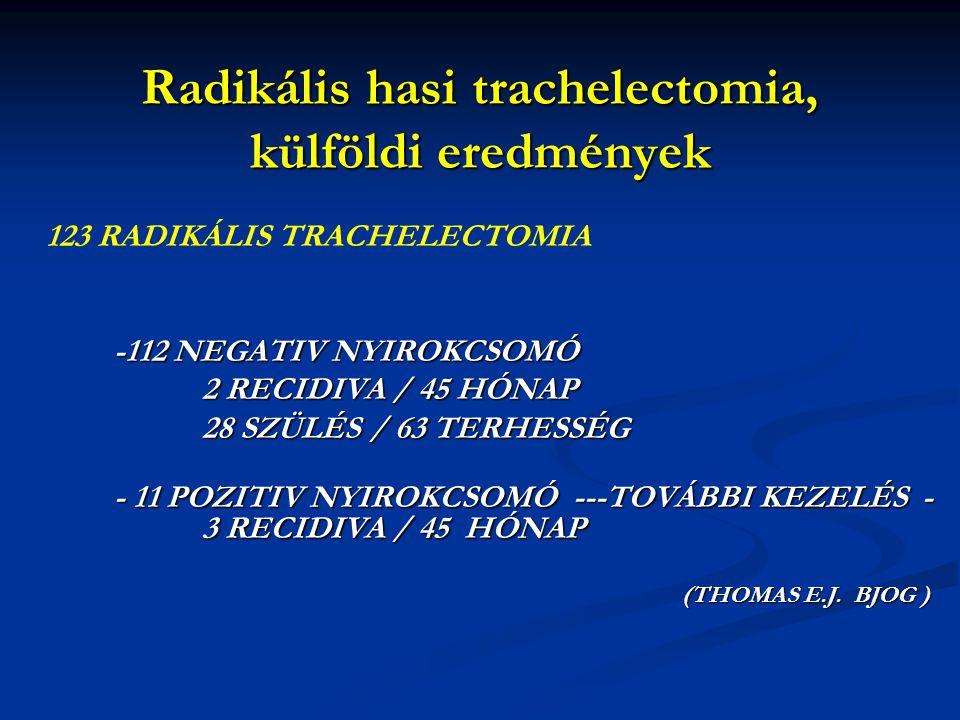 Radikális hasi trachelectomia, külföldi eredmények