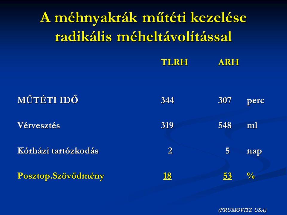 A méhnyakrák műtéti kezelése radikális méheltávolítással