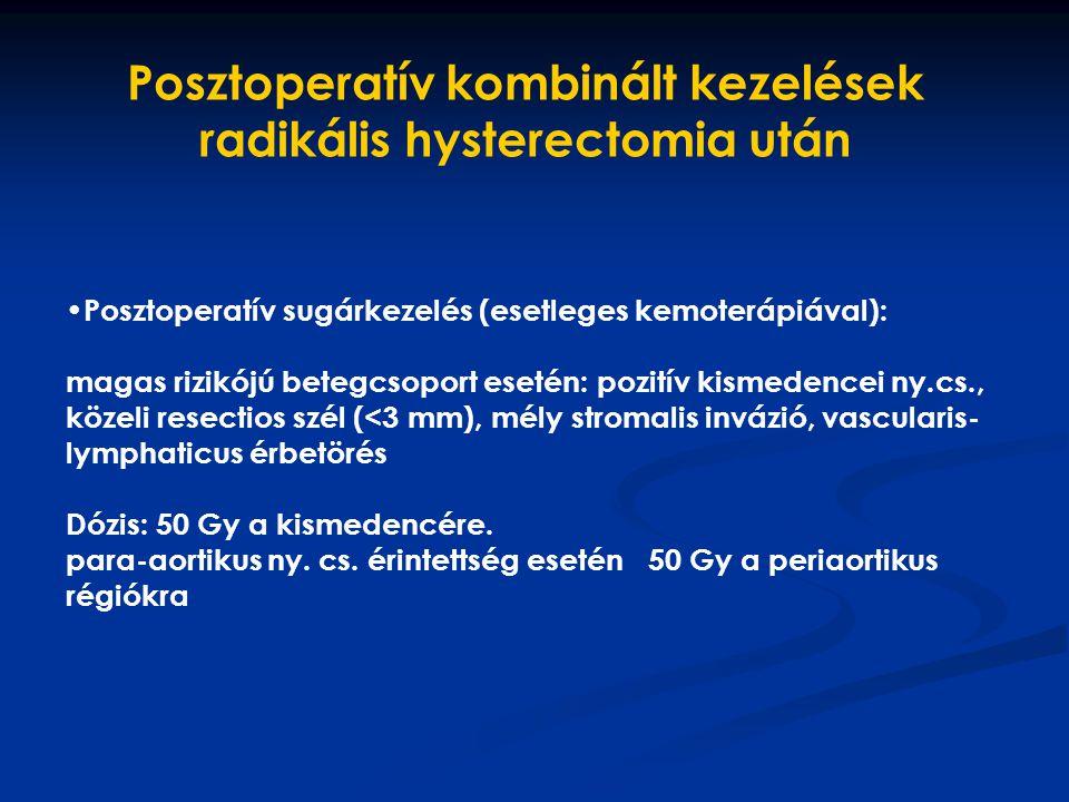 Posztoperatív kombinált kezelések radikális hysterectomia után