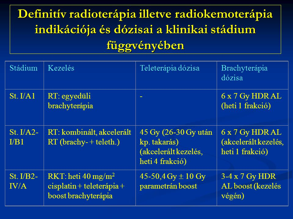 Definitív radioterápia illetve radiokemoterápia indikációja és dózisai a klinikai stádium függvényében