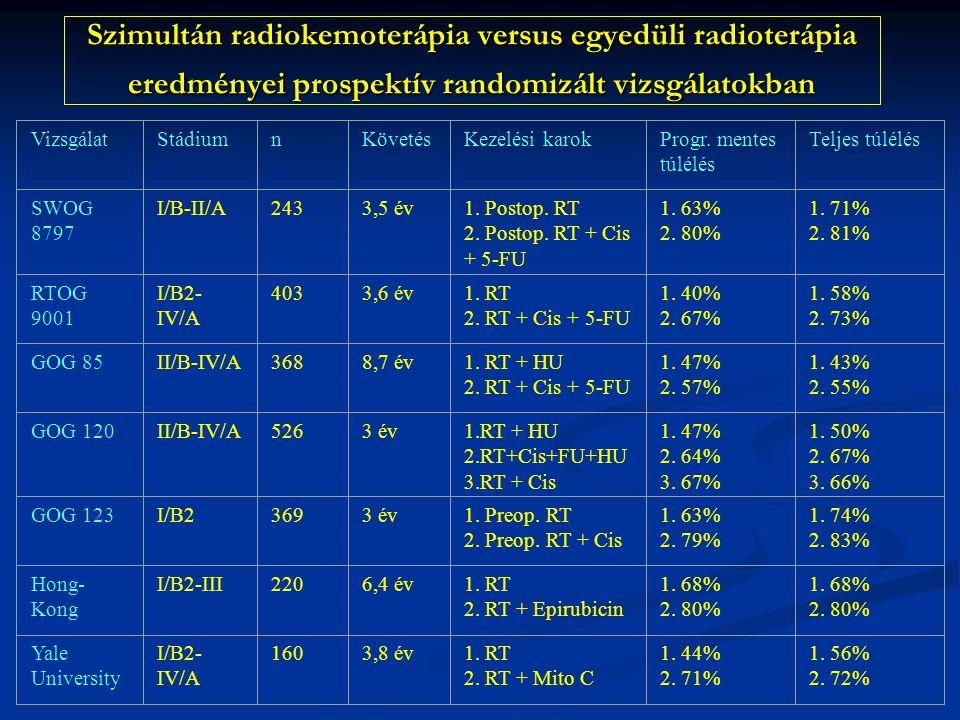 Szimultán radiokemoterápia versus egyedüli radioterápia eredményei prospektív randomizált vizsgálatokban