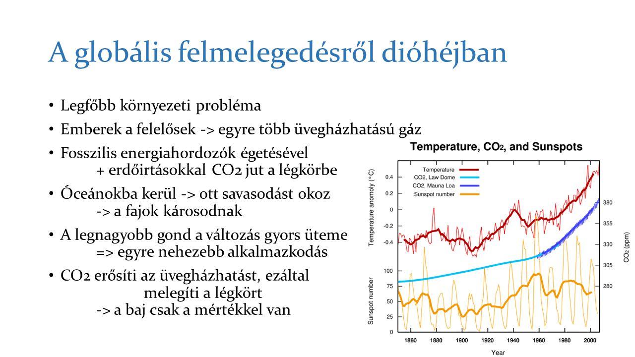 A globális felmelegedésről dióhéjban