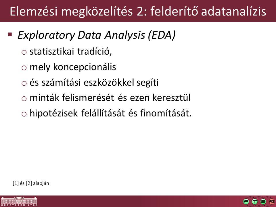 Elemzési megközelítés 2: felderítő adatanalízis