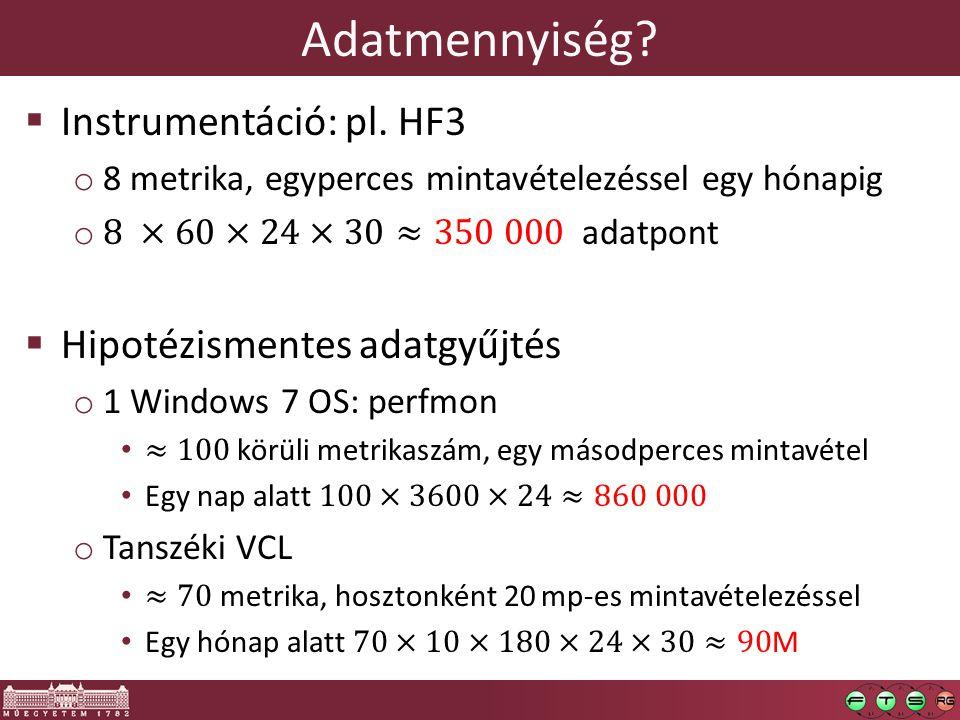 Adatmennyiség Instrumentáció: pl. HF3 Hipotézismentes adatgyűjtés