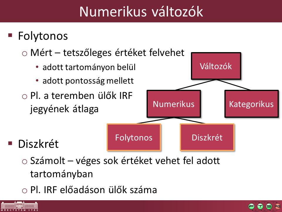 Numerikus változók Folytonos Diszkrét