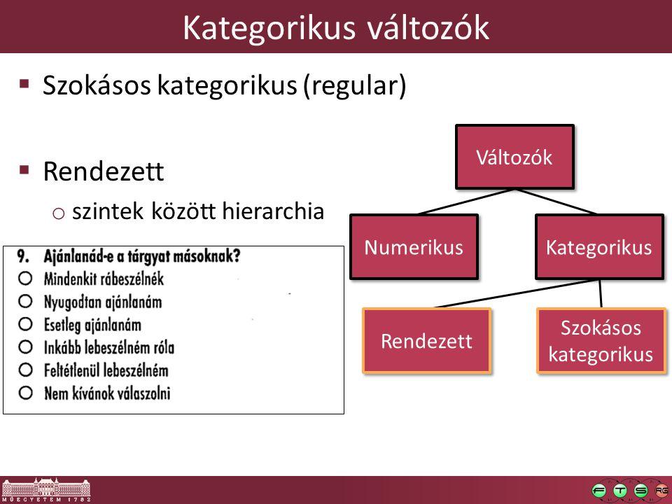 Kategorikus változók Szokásos kategorikus (regular) Rendezett