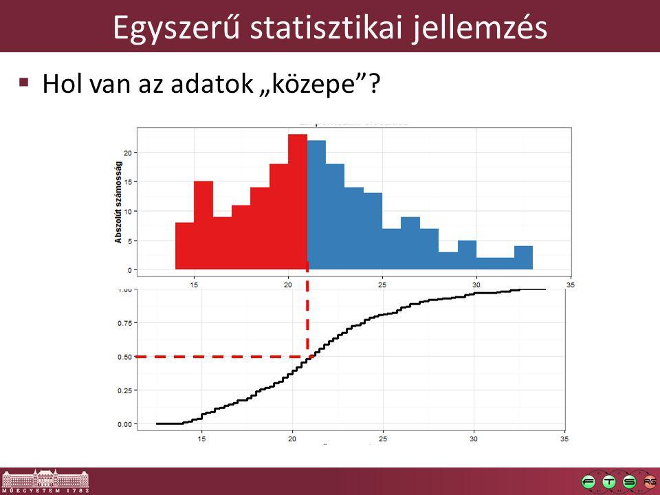 Egyszerű statisztikai jellemzés