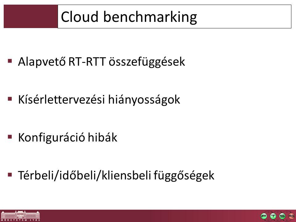 Cloud benchmarking Alapvető RT-RTT összefüggések