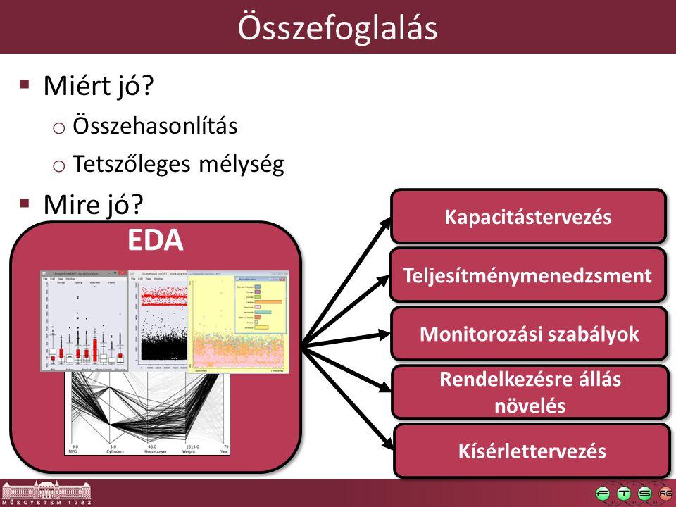 Összefoglalás EDA Miért jó Mire jó Összehasonlítás
