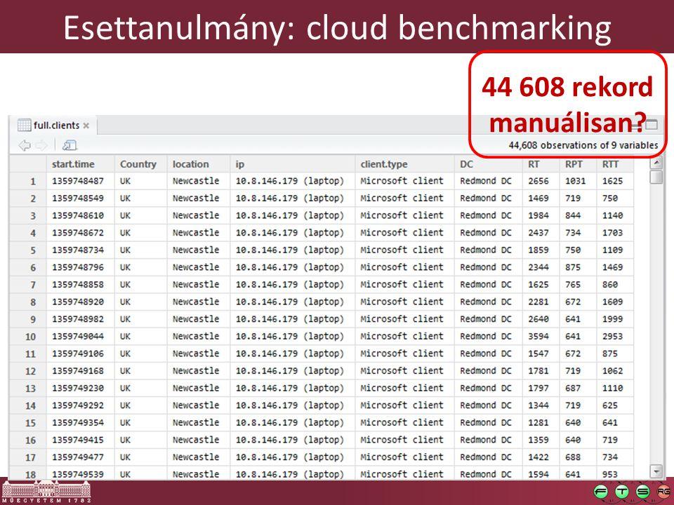 Esettanulmány: cloud benchmarking