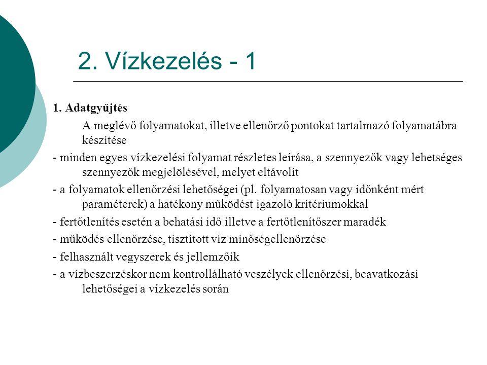 2. Vízkezelés - 1 1. Adatgyűjtés