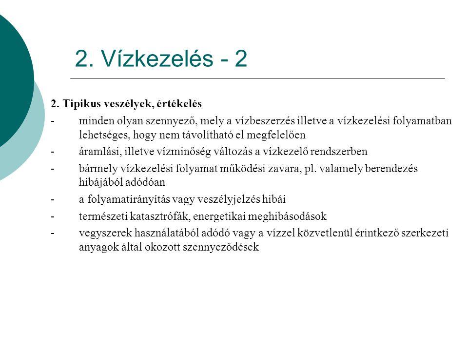 2. Vízkezelés - 2 2. Tipikus veszélyek, értékelés